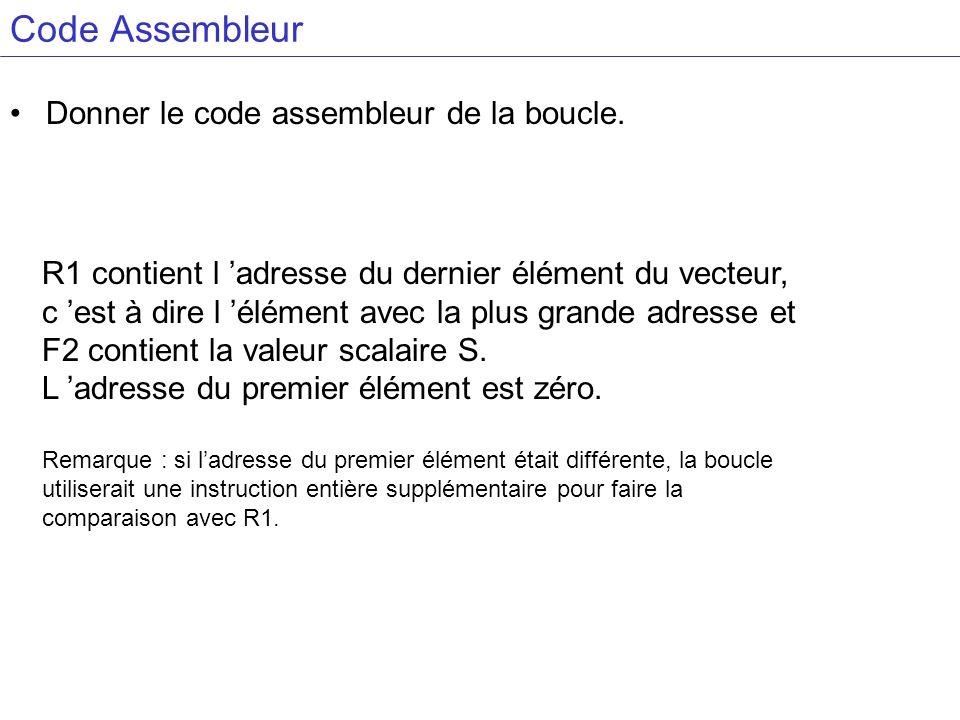 Code Assembleur Donner le code assembleur de la boucle.