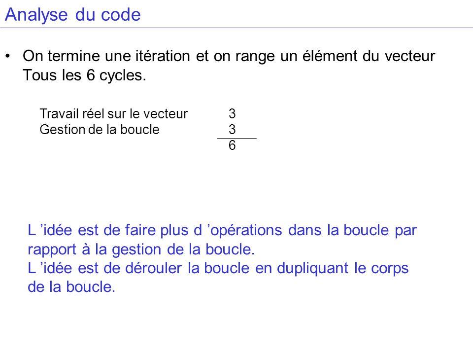Analyse du code On termine une itération et on range un élément du vecteur Tous les 6 cycles. Travail réel sur le vecteur 3.