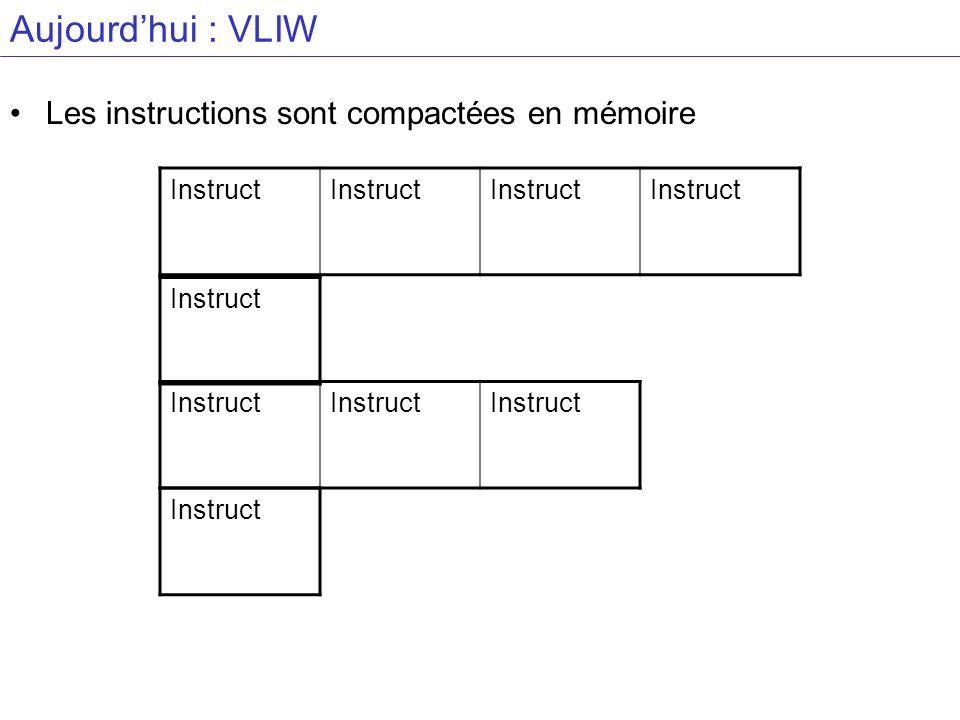 Aujourd'hui : VLIW Les instructions sont compactées en mémoire