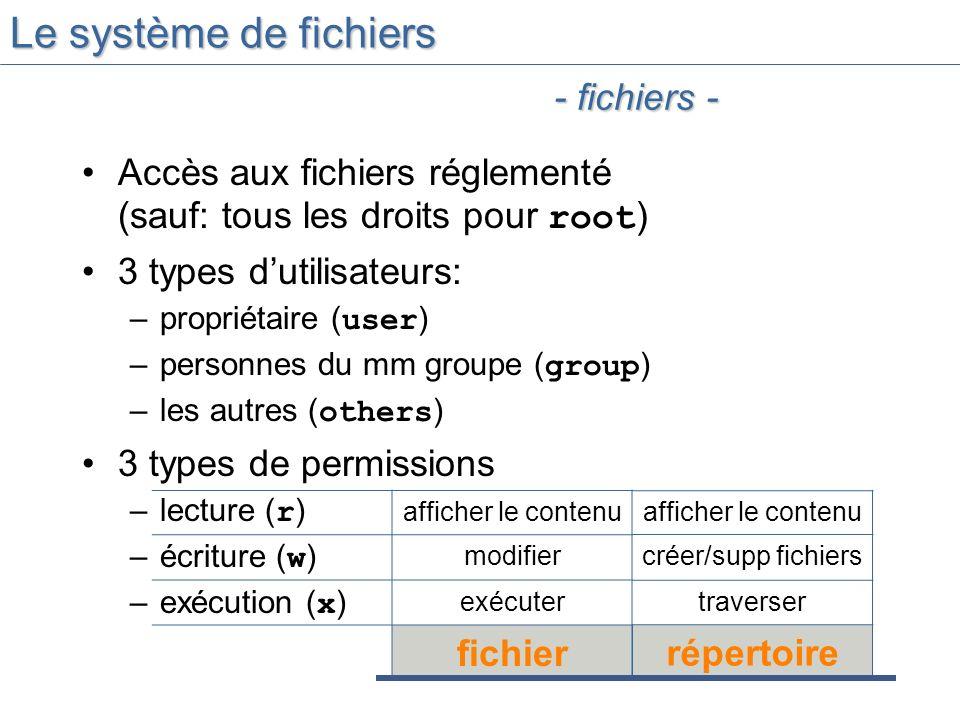 Le système de fichiers - fichiers -