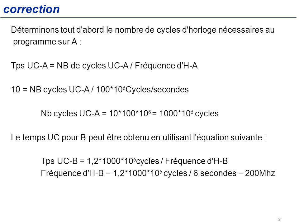 correction Déterminons tout d abord le nombre de cycles d horloge nécessaires au. programme sur A :