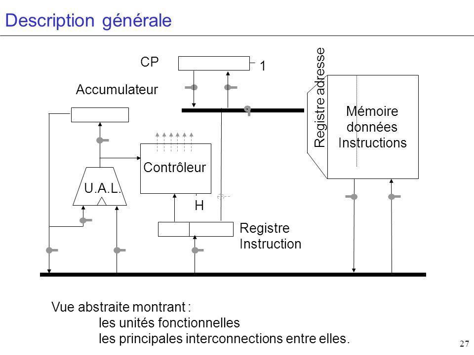 Description générale CP 1 Registre adresse Accumulateur Mémoire