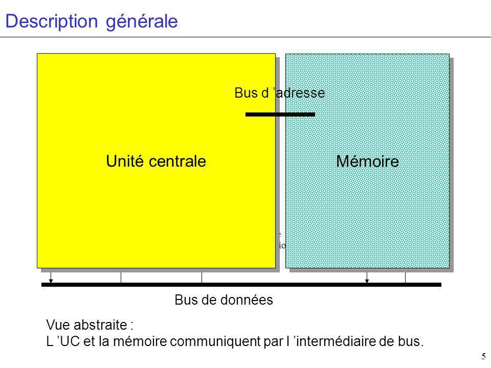 Description générale Unité centrale Mémoire Bus d 'adresse