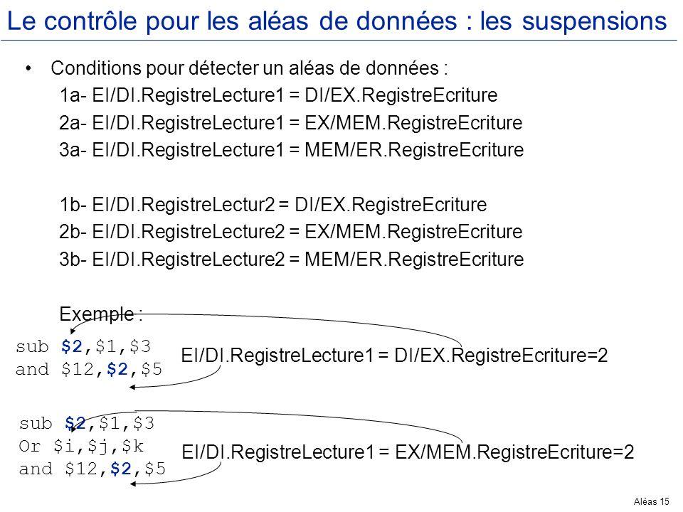Le contrôle pour les aléas de données : les suspensions