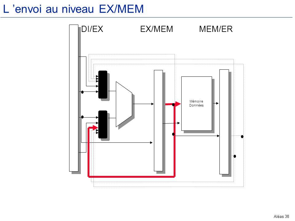 L 'envoi au niveau EX/MEM