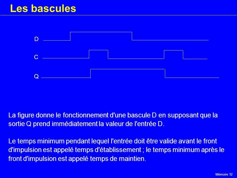 Les basculesD. C. Q. La figure donne le fonctionnement d une bascule D en supposant que la sortie Q prend immédiatement la valeur de l entrée D.
