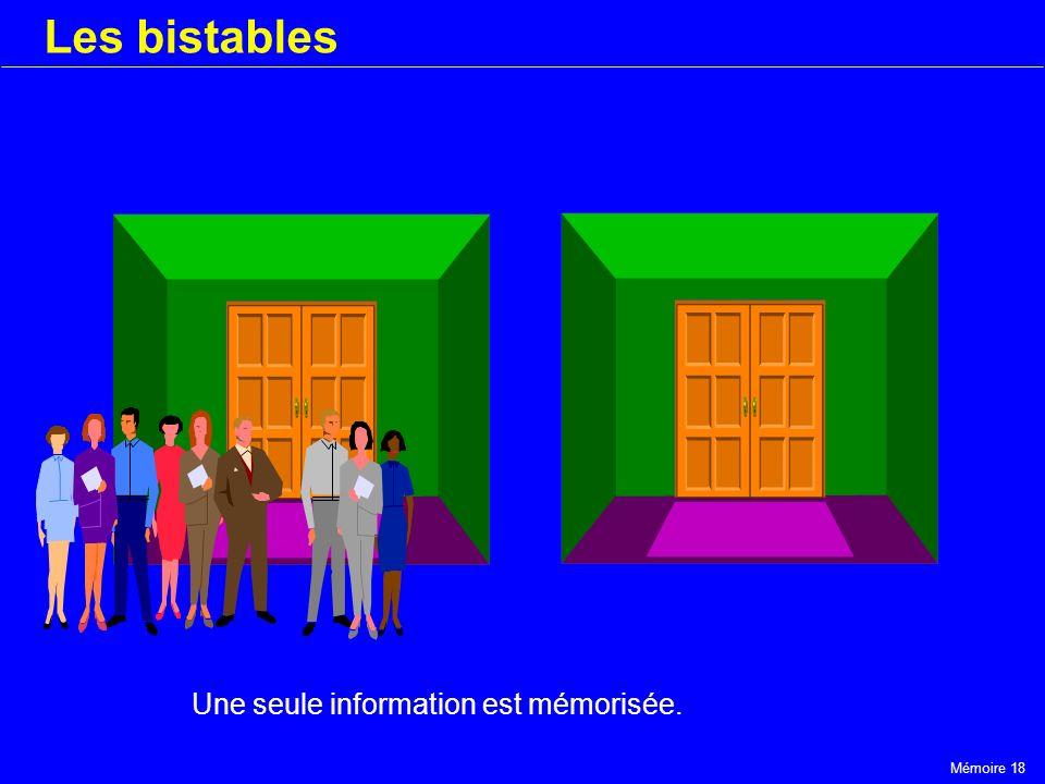 Les bistables Une seule information est mémorisée.