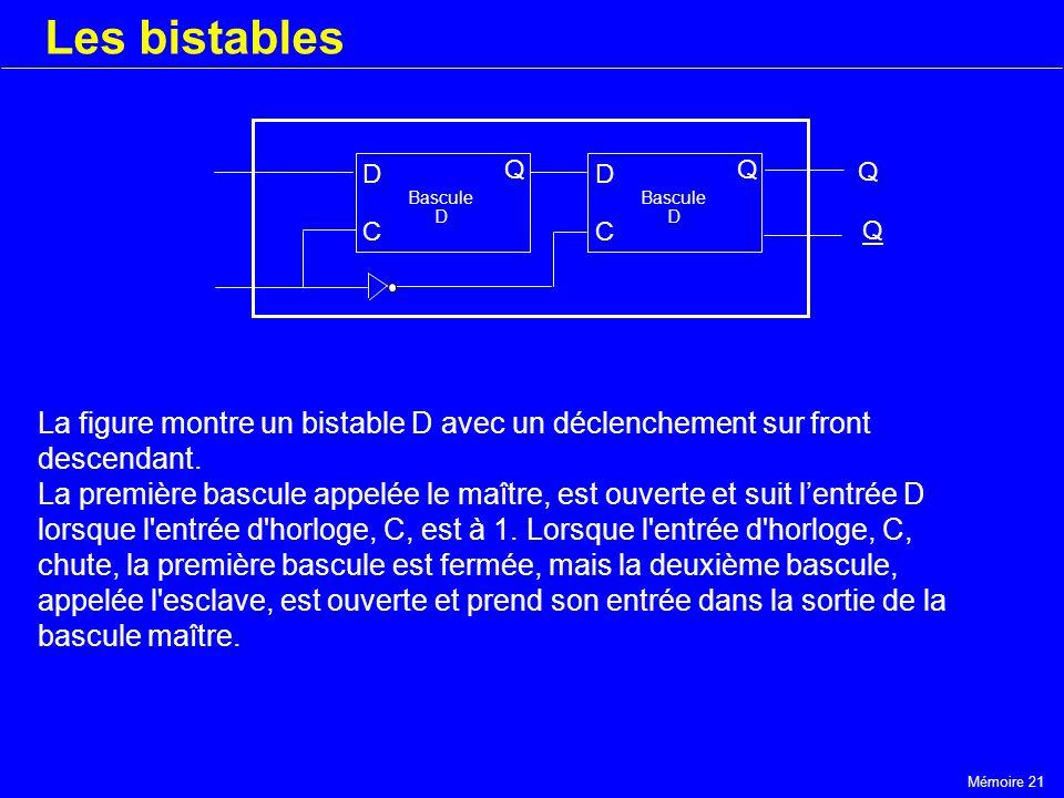 Les bistables D. C. Q. Bascule. D. C. Q. Bascule. Q. Q. La figure montre un bistable D avec un déclenchement sur front descendant.