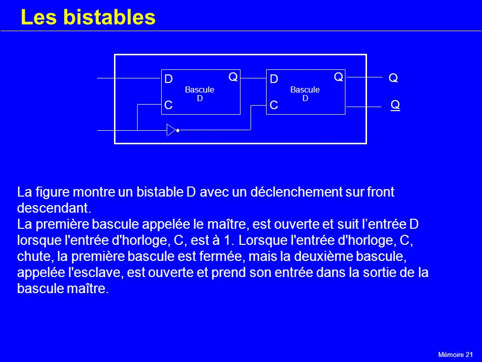 Les bistablesD. C. Q. Bascule. D. C. Q. Bascule. Q. Q. La figure montre un bistable D avec un déclenchement sur front descendant.