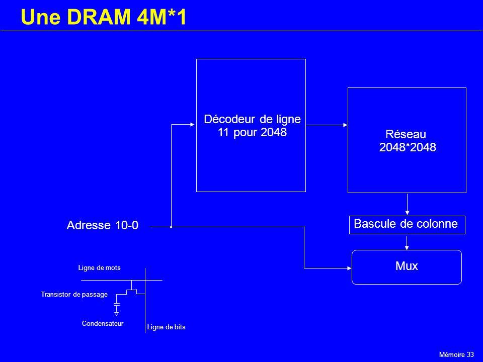 Une DRAM 4M*1 Décodeur de ligne 11 pour 2048 Réseau 2048*2048