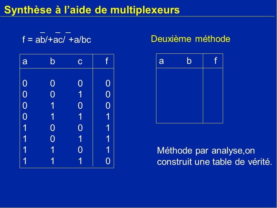 Synthèse à l'aide de multiplexeurs