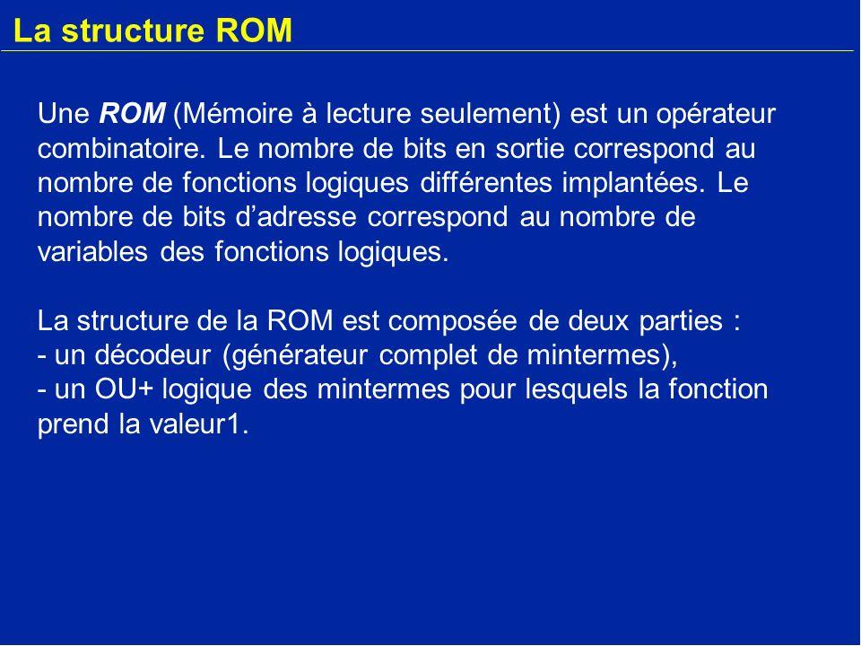 La structure ROM