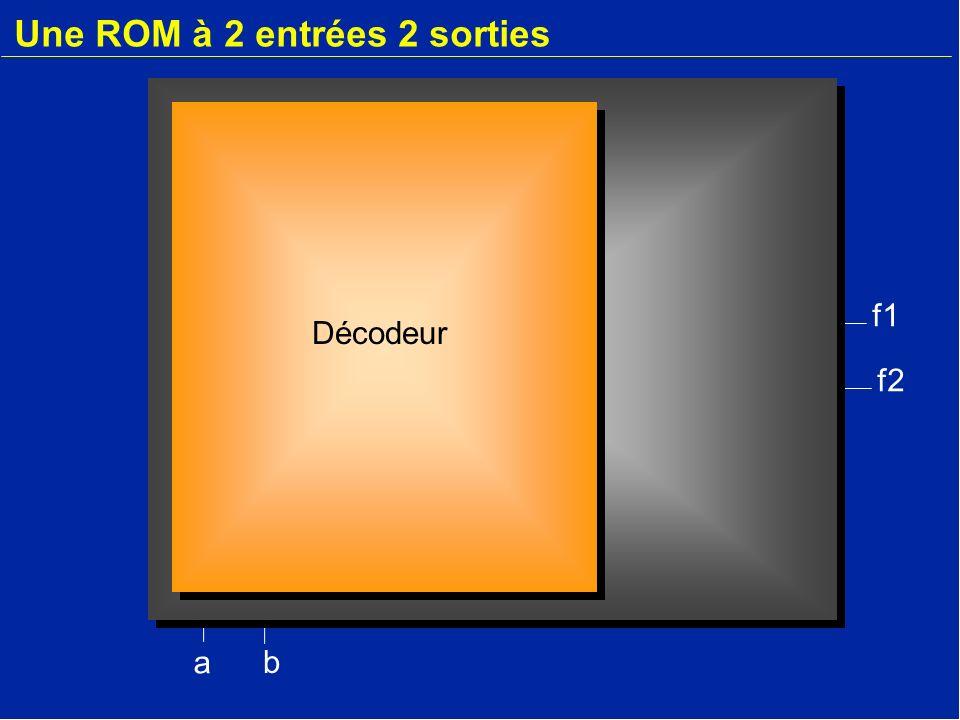 Une ROM à 2 entrées 2 sorties