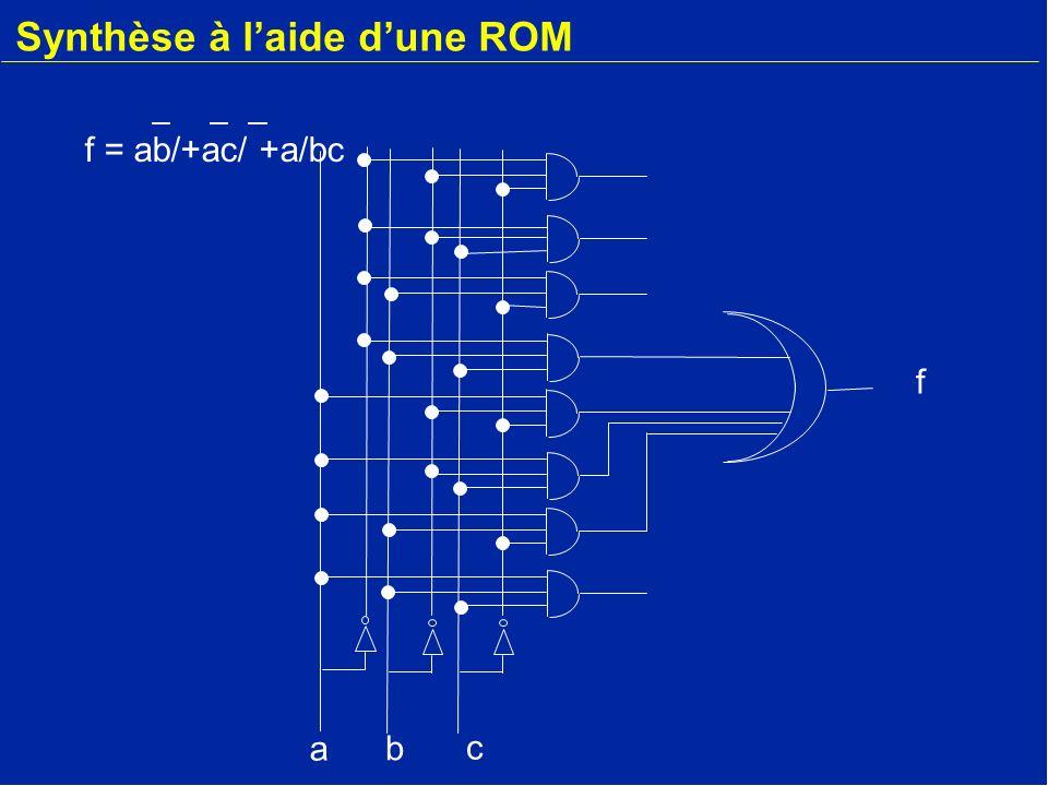 Synthèse à l'aide d'une ROM