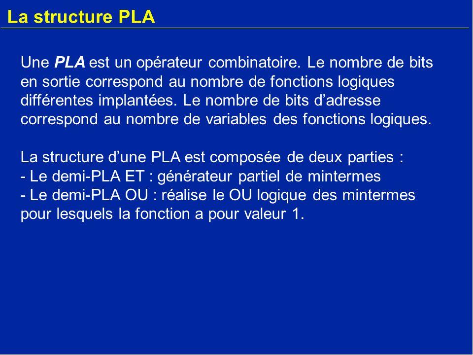 La structure PLA