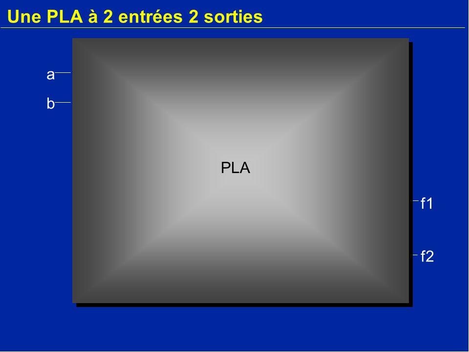 Une PLA à 2 entrées 2 sorties