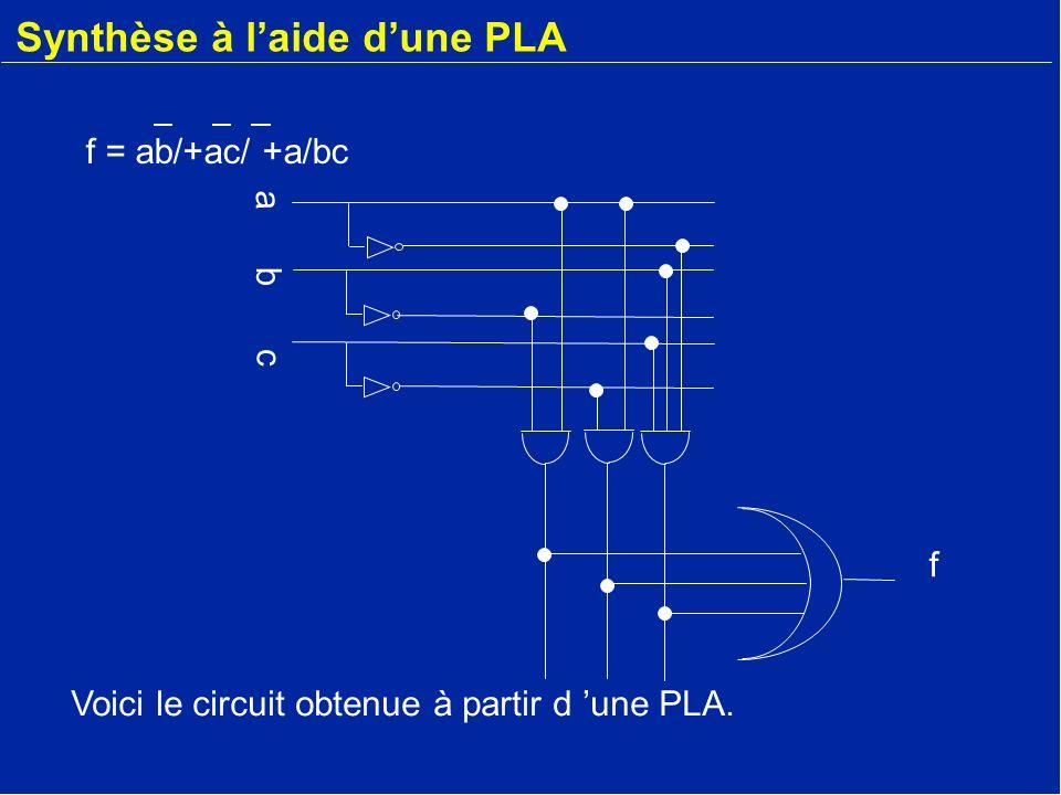 Synthèse à l'aide d'une PLA