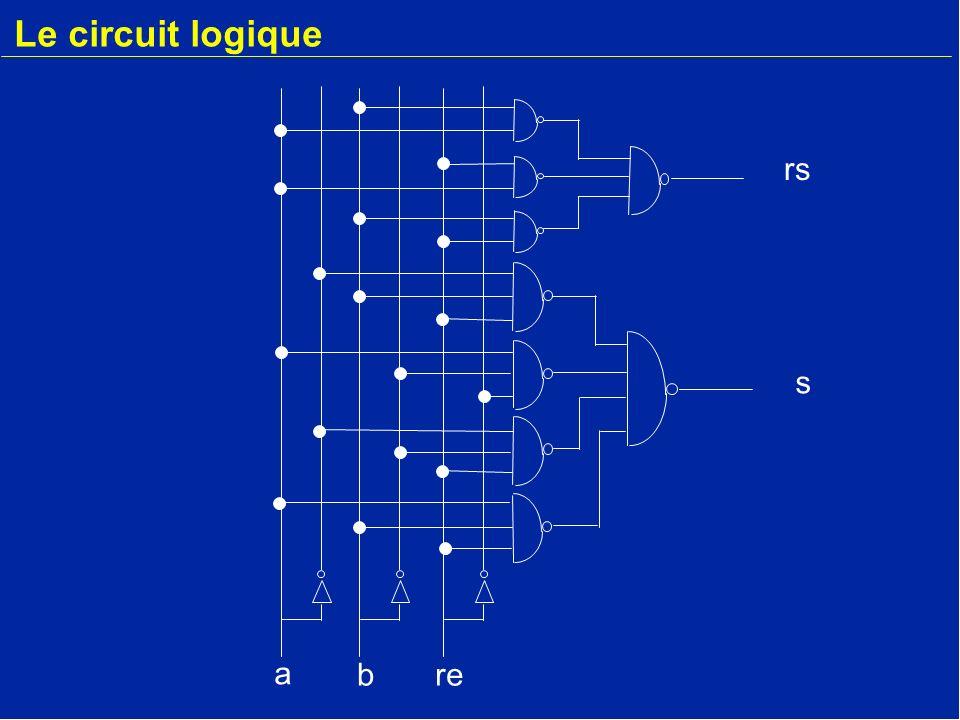 Le circuit logique rs s a b re