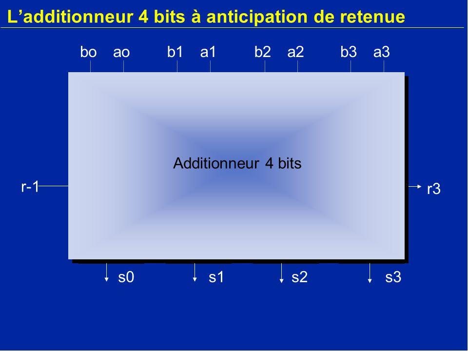 L'additionneur 4 bits à anticipation de retenue