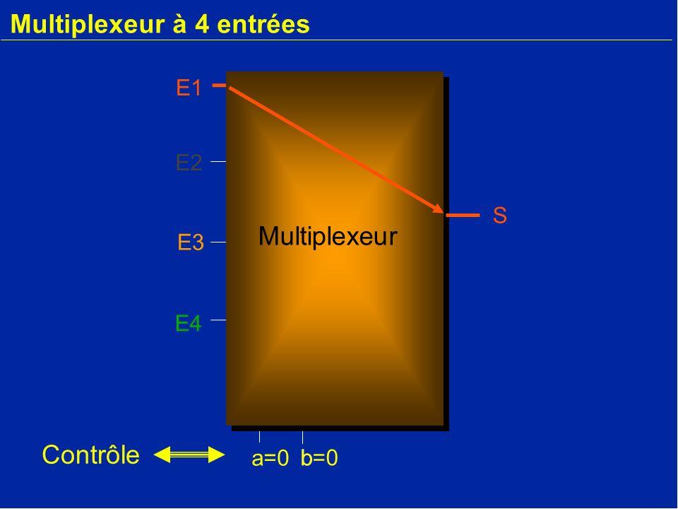 Multiplexeur à 4 entrées