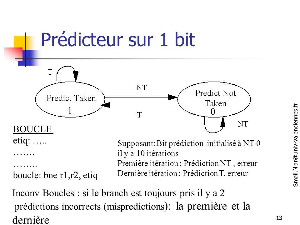 Prédicteur sur 1 bit 1. BOUCLE. etiq: ….. ……. …….. boucle: bne r1,r2, etiq. Supposant: Bit prédiction initialisé à NT 0.