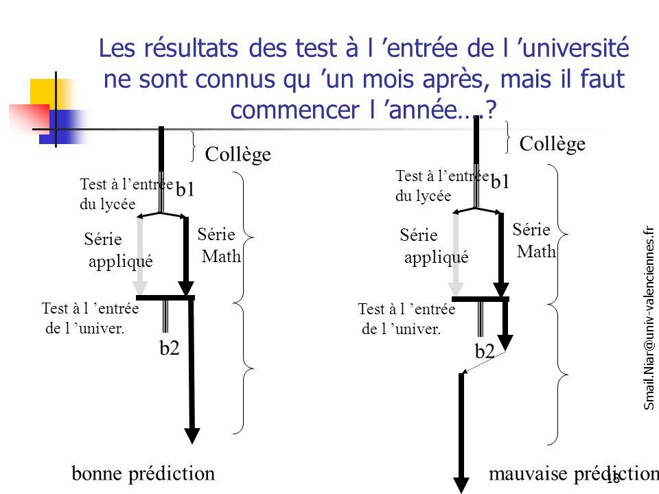Les résultats des test à l 'entrée de l 'université ne sont connus qu 'un mois après, mais il faut commencer l 'année….