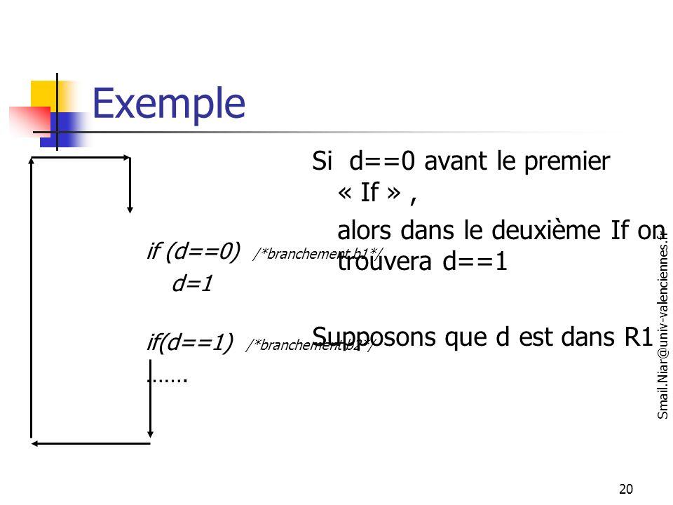 Exemple Si d==0 avant le premier « If » ,