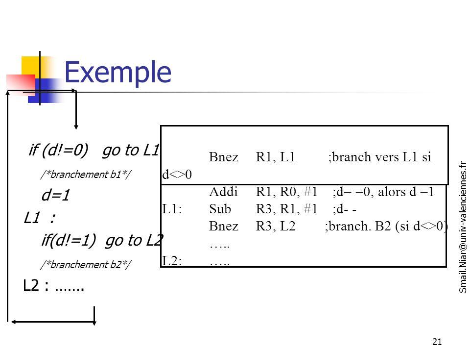 Exemple if (d!=0) go to L1 /*branchement b1*/ d=1 L1 :