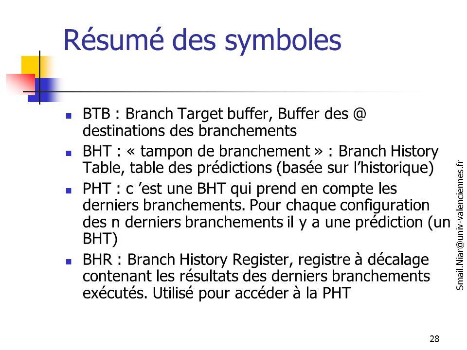 Résumé des symboles BTB : Branch Target buffer, Buffer des @ destinations des branchements.