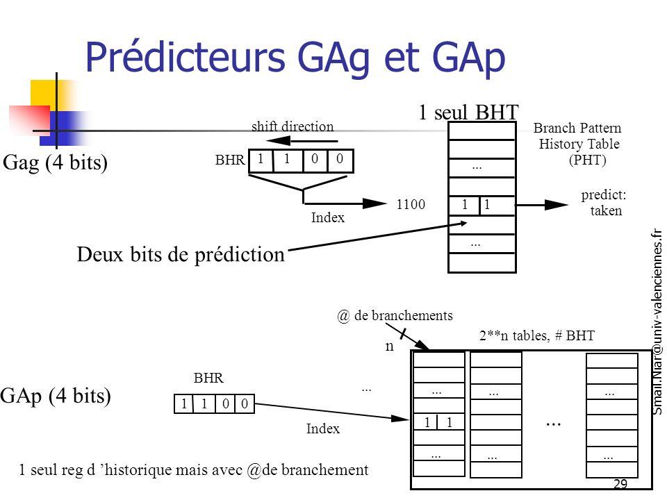 Prédicteurs GAg et GAp 1 seul BHT Gag (4 bits) Deux bits de prédiction
