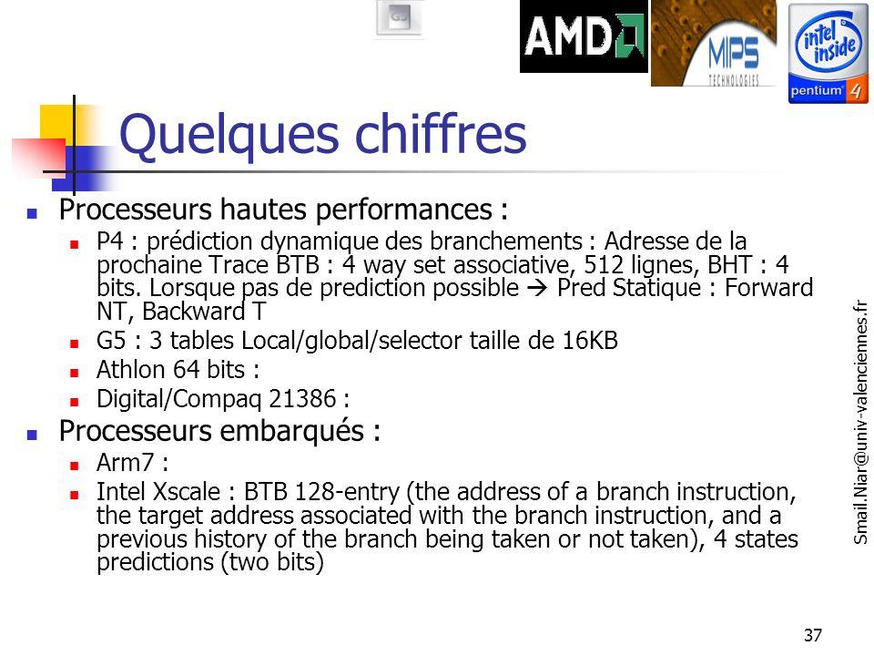 Quelques chiffres Processeurs hautes performances :