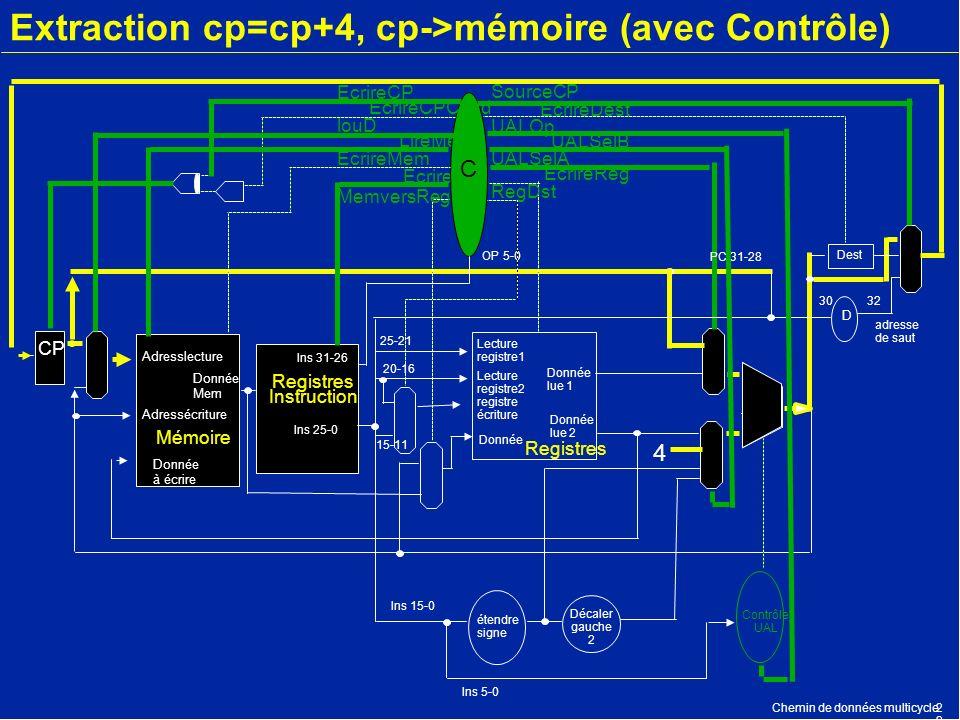 Extraction cp=cp+4, cp->mémoire (avec Contrôle)