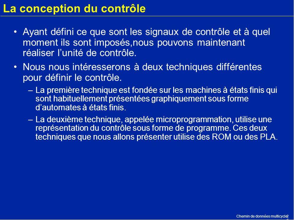 La conception du contrôle