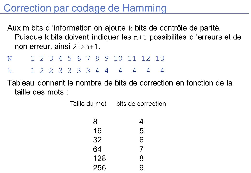 Correction par codage de Hamming