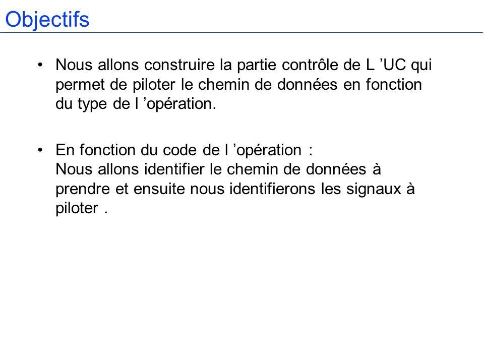 Objectifs Nous allons construire la partie contrôle de L 'UC qui permet de piloter le chemin de données en fonction du type de l 'opération.