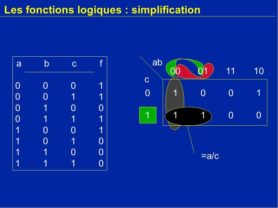 Les fonctions logiques : simplification