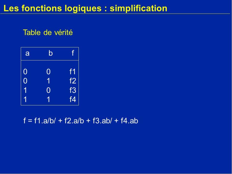 Introduction la minimisation logique ppt video online for Les fonctions logiques