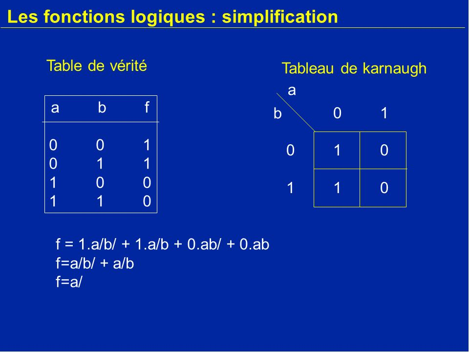 Introduction la minimisation logique ppt video online - Table de verite multiplexeur 2 vers 1 ...