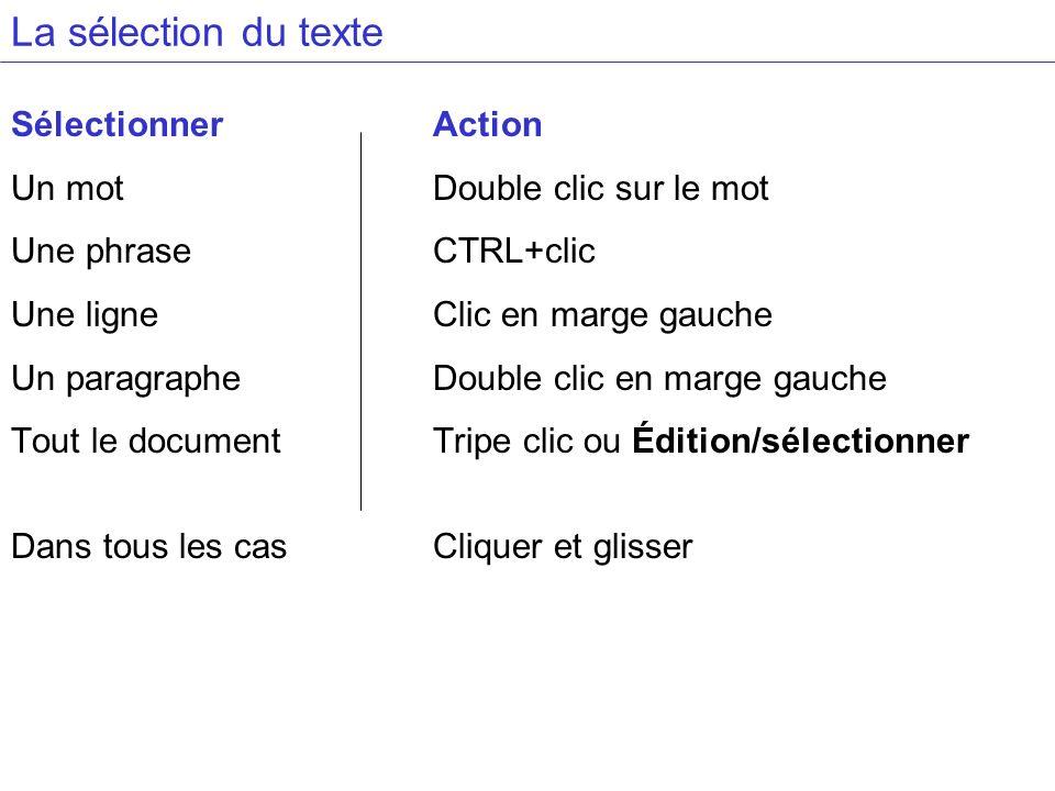 La sélection du texte Sélectionner Action