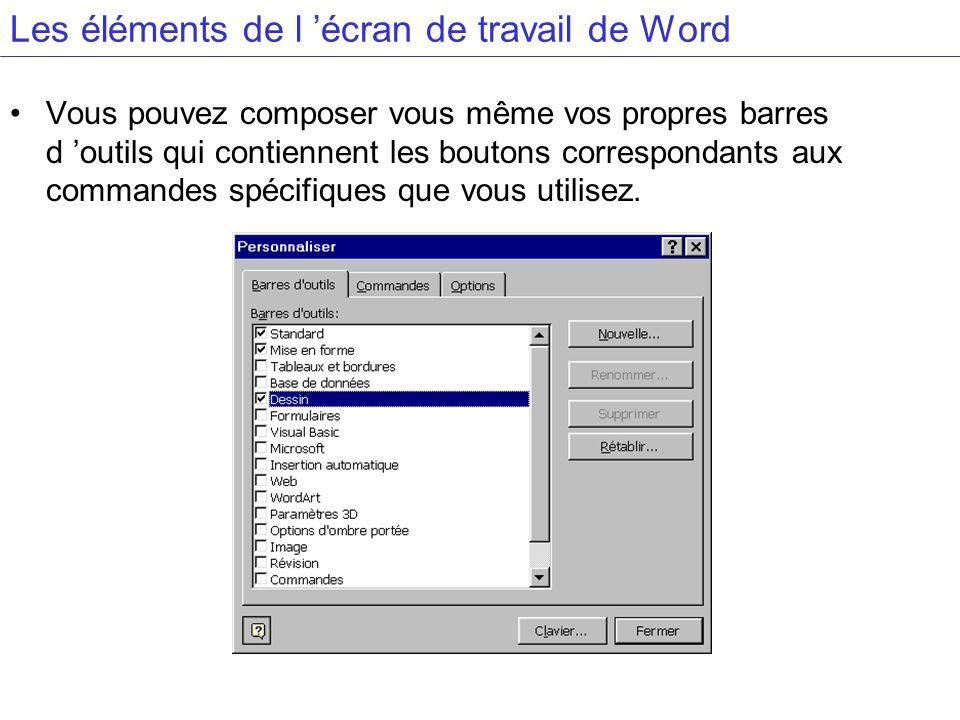 Les éléments de l 'écran de travail de Word