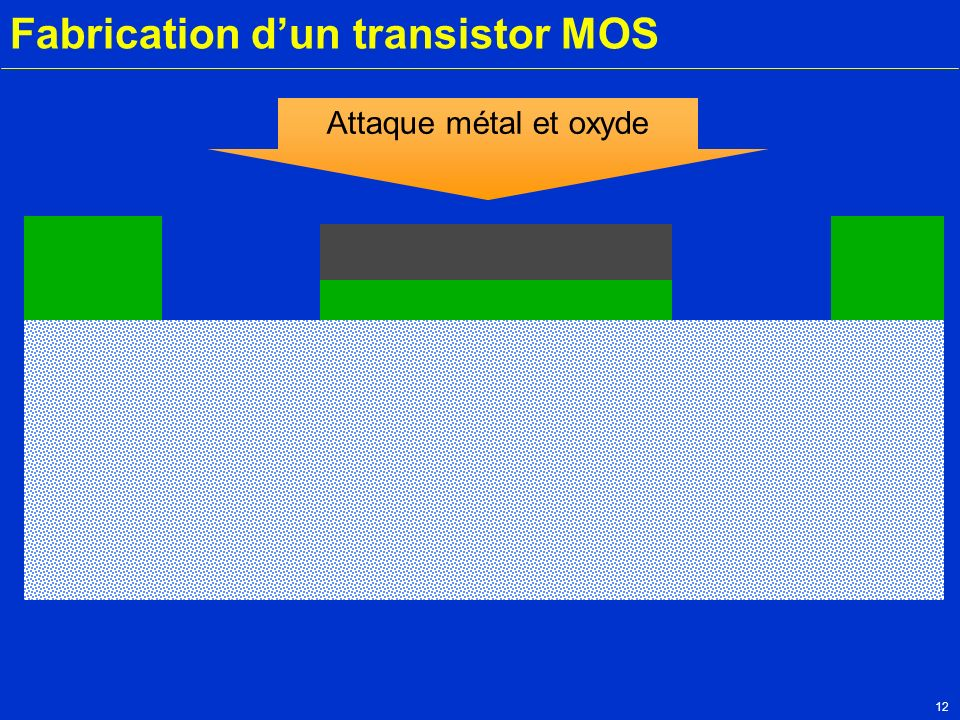 Fabrication d'un transistor MOS