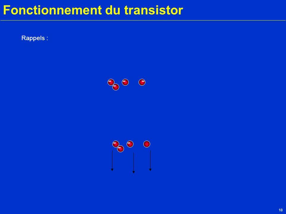Fonctionnement du transistor