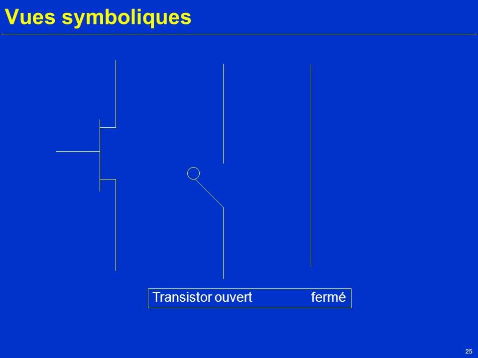 Transistor ouvert fermé