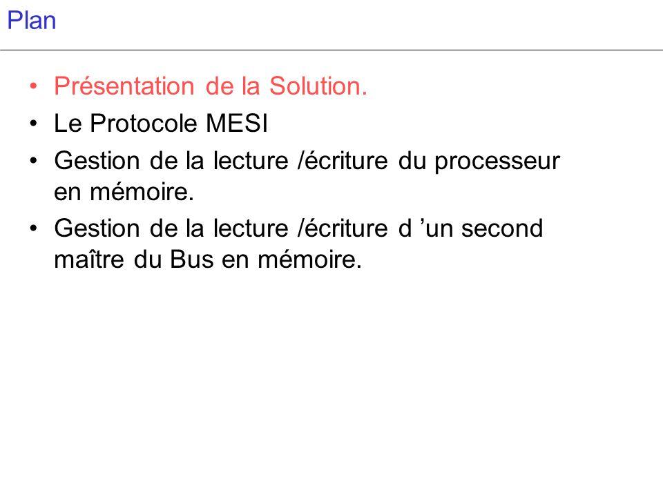 Plan Présentation de la Solution. Le Protocole MESI. Gestion de la lecture /écriture du processeur en mémoire.