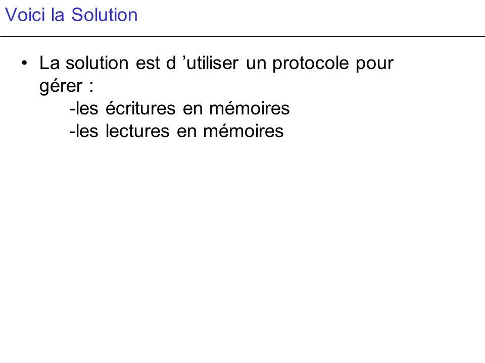 Voici la Solution La solution est d 'utiliser un protocole pour gérer : -les écritures en mémoires -les lectures en mémoires.