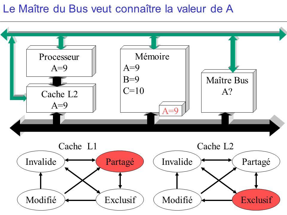 Le Maître du Bus veut connaître la valeur de A