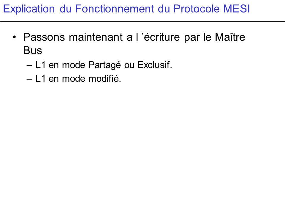 Explication du Fonctionnement du Protocole MESI
