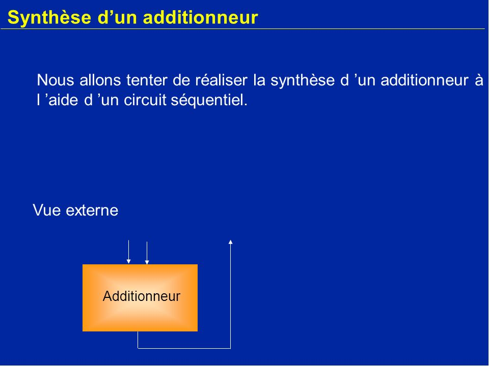 Synthèse d'un additionneur