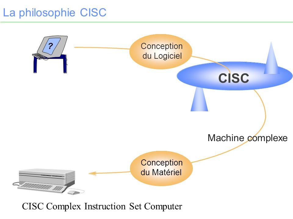 CISC La philosophie CISC Machine complexe