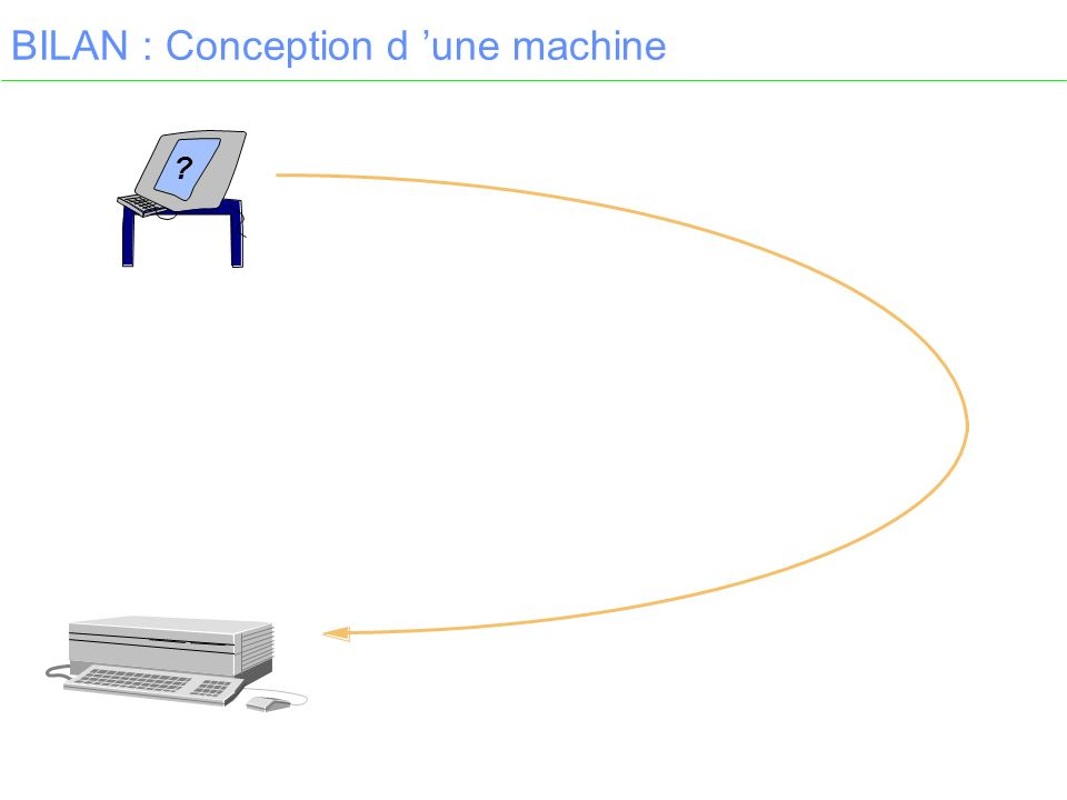 BILAN : Conception d 'une machine